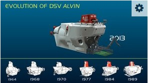 Evolution of Alvin with size